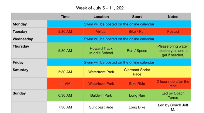 Week of July 5 – 11, 2021